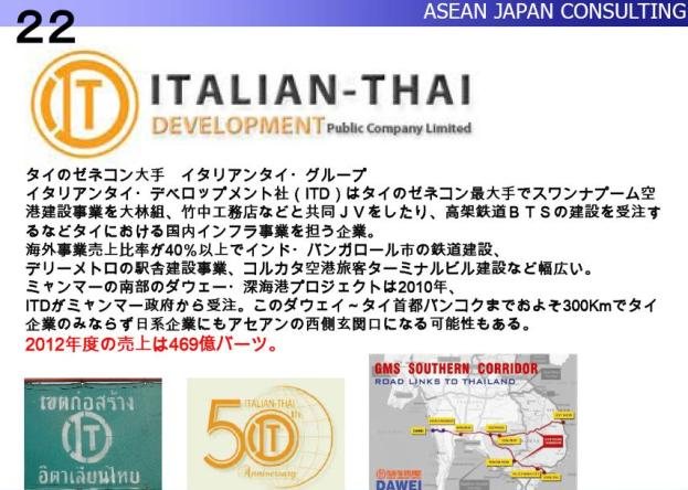 thaizaibatsu032