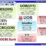 シンガポールの上場企業金融セクター:銀行・金融 内容の一例 ※画像の右側をクリックすると次ページ、左側をクリックすると前ページをご覧いただけます。