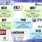 フィリピンの上場企業金融セクター:銀行 内容の一例 ※画像の左側をクリックすると前ページ、外をクリックすると、本ページに戻ります。